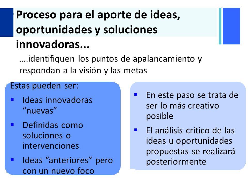 + Proceso para el aporte de ideas, oportunidades y soluciones innovadoras... ….identifiquen los puntos de apalancamiento y respondan a la visión y las