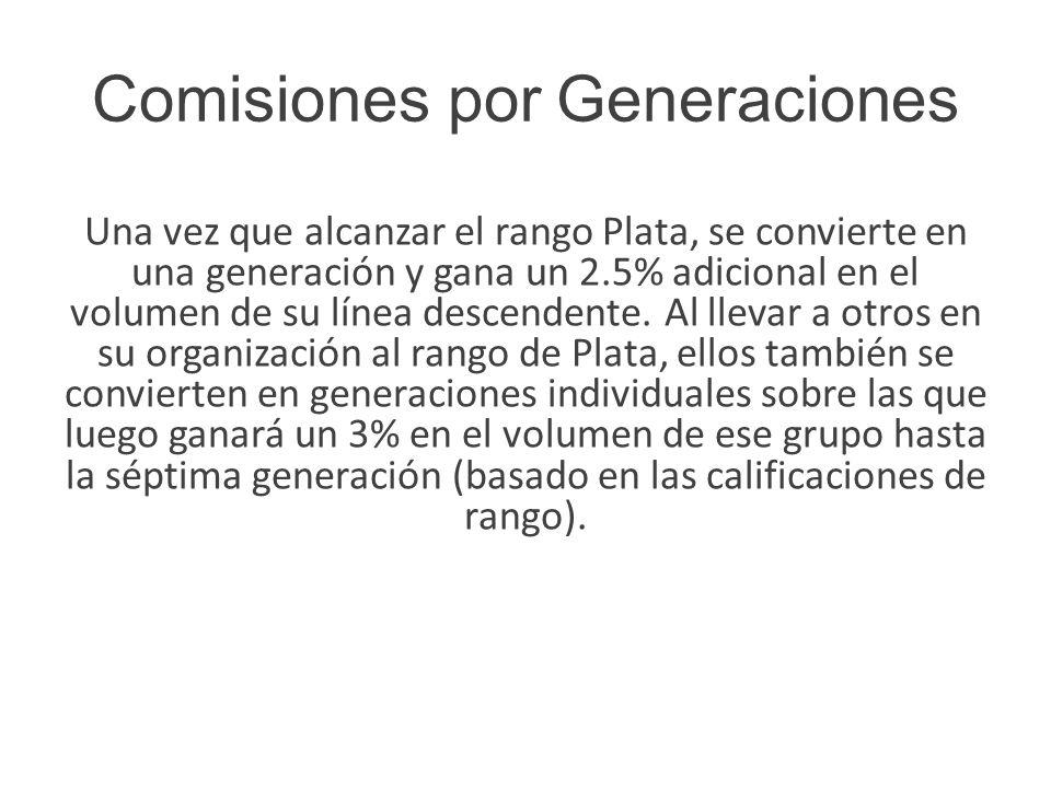 Comisiones por Generaciones Una vez que alcanzar el rango Plata, se convierte en una generación y gana un 2.5% adicional en el volumen de su línea des