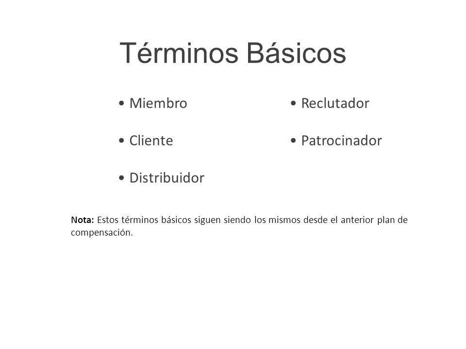 Términos Básicos Miembro Cliente Distribuidor Reclutador Patrocinador Nota: Estos términos básicos siguen siendo los mismos desde el anterior plan de