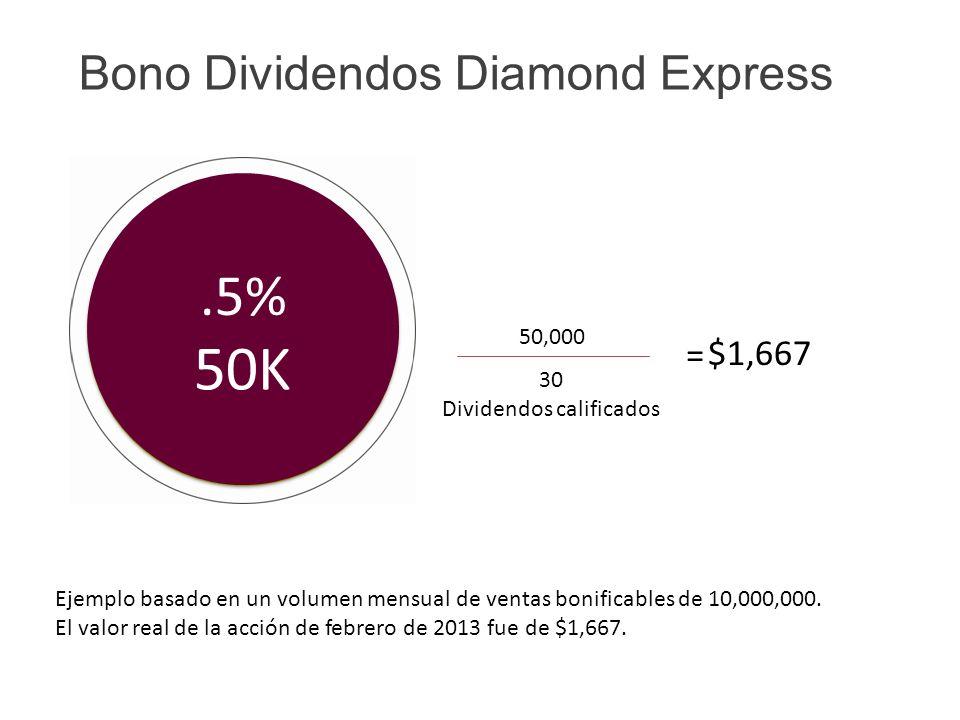 Bono Dividendos Diamond Express Ejemplo basado en un volumen mensual de ventas bonificables de 10,000,000. El valor real de la acción de febrero de 20