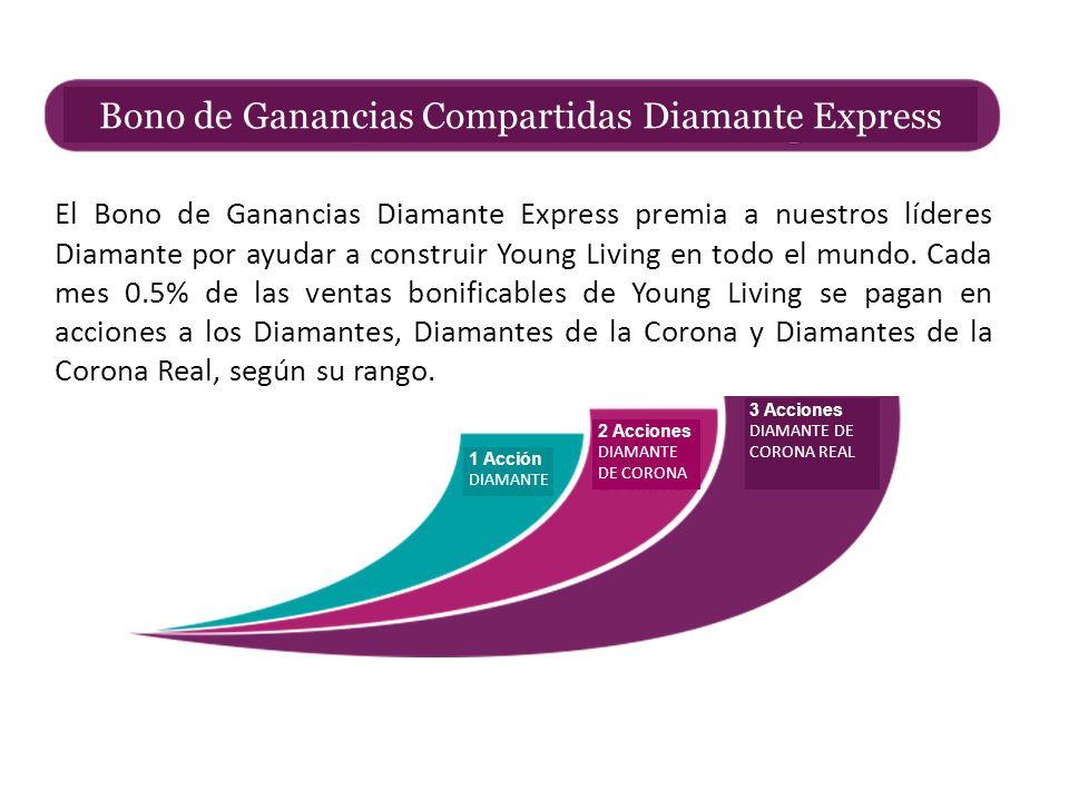 El Bono de Ganancias Diamante Express premia a nuestros líderes Diamante por ayudar a construir Young Living en todo el mundo. Cada mes 0.5% de las ve