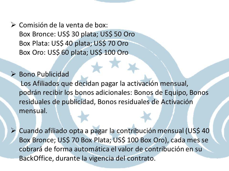 Comisión de la venta de box: Box Bronce: US$ 30 plata; US$ 50 Oro Box Plata: US$ 40 plata; US$ 70 Oro Box Oro: US$ 60 plata; US$ 100 Oro Bono Publicid