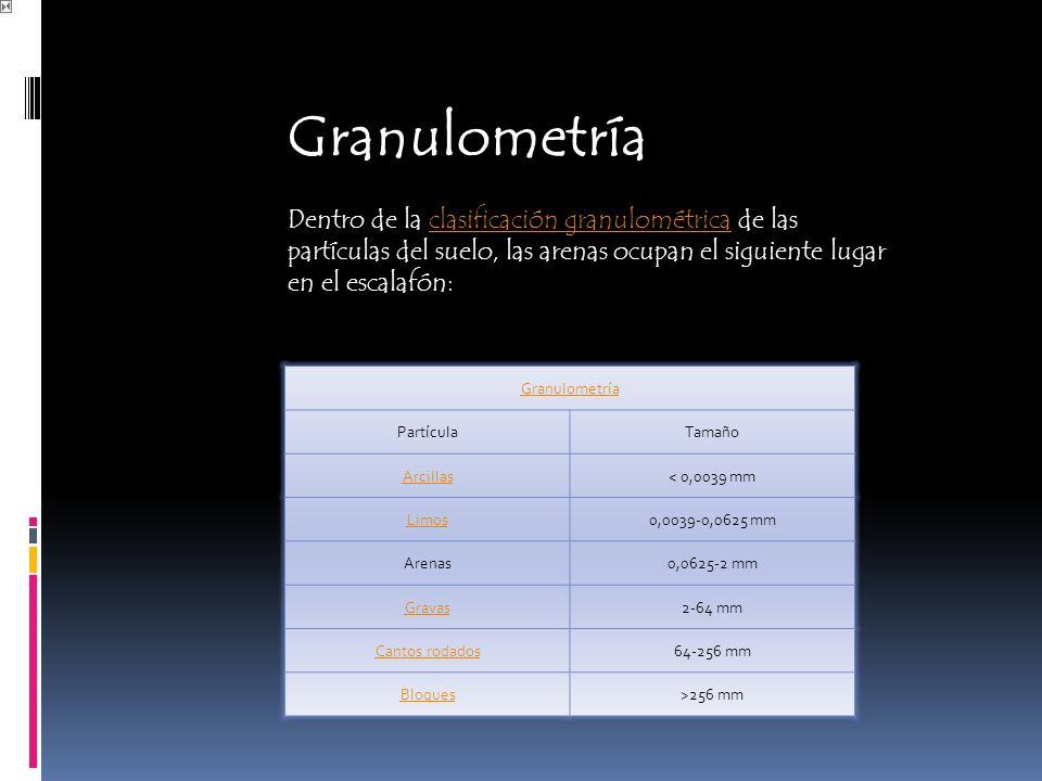 Granulometría PartículaTamaño Arcillas< 0,0039 mm Limos0,0039-0,0625 mm Arenas0,0625-2 mm Gravas2-64 mm Cantos rodados64-256 mm Bloques>256 mm Granulo