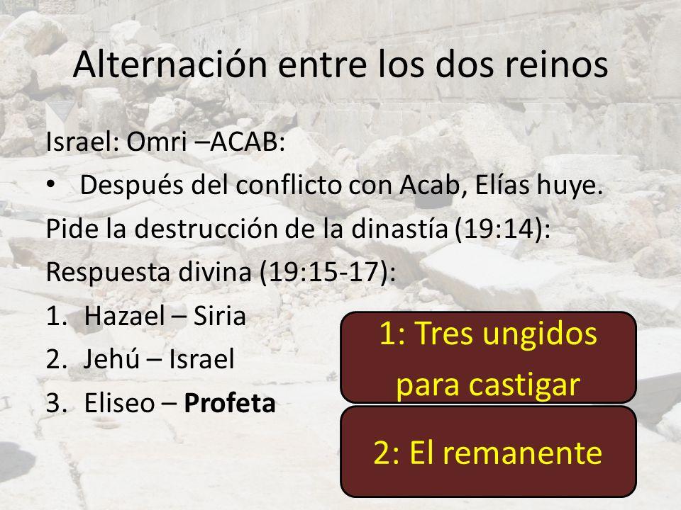 Alternación entre los dos reinos Israel: Omri –ACAB: Después del conflicto con Acab, Elías huye. Pide la destrucción de la dinastía (19:14): Respuesta