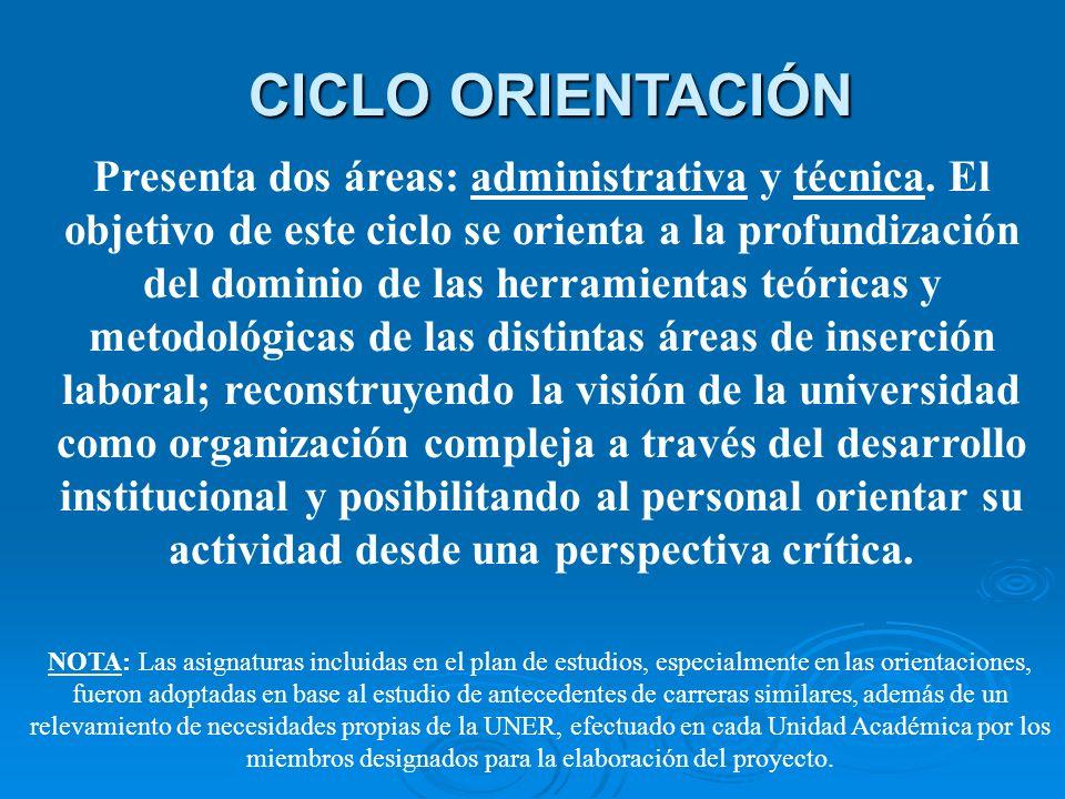 CICLO ORIENTACIÓN Presenta dos áreas: administrativa y técnica. El objetivo de este ciclo se orienta a la profundización del dominio de las herramient