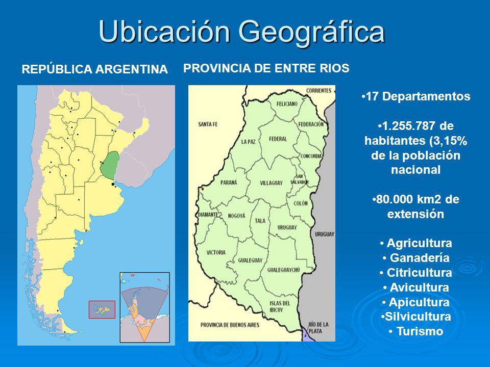 Ubicación Geográfica REPÚBLICA ARGENTINA PROVINCIA DE ENTRE RIOS 17 Departamentos 1.255.787 de habitantes (3,15% de la población nacional 80.000 km2 d