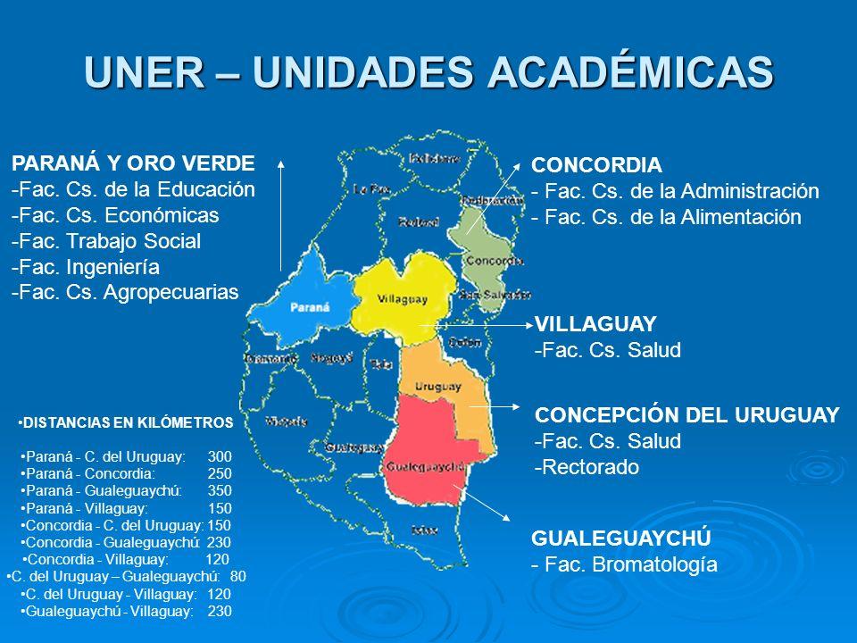 UNER – UNIDADES ACADÉMICAS CONCORDIA - Fac.Cs. de la Administración - Fac.