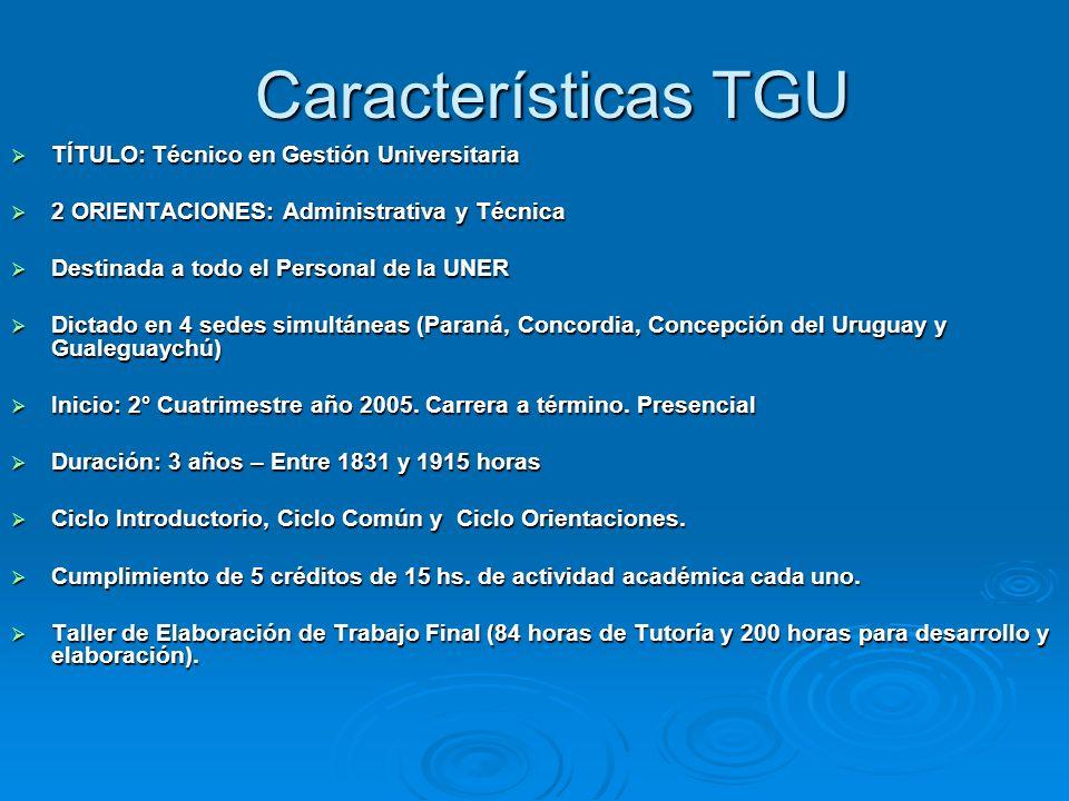 Características TGU TÍTULO: Técnico en Gestión Universitaria TÍTULO: Técnico en Gestión Universitaria 2 ORIENTACIONES: Administrativa y Técnica 2 ORIENTACIONES: Administrativa y Técnica Destinada a todo el Personal de la UNER Destinada a todo el Personal de la UNER Dictado en 4 sedes simultáneas (Paraná, Concordia, Concepción del Uruguay y Gualeguaychú) Dictado en 4 sedes simultáneas (Paraná, Concordia, Concepción del Uruguay y Gualeguaychú) Inicio: 2° Cuatrimestre año 2005.
