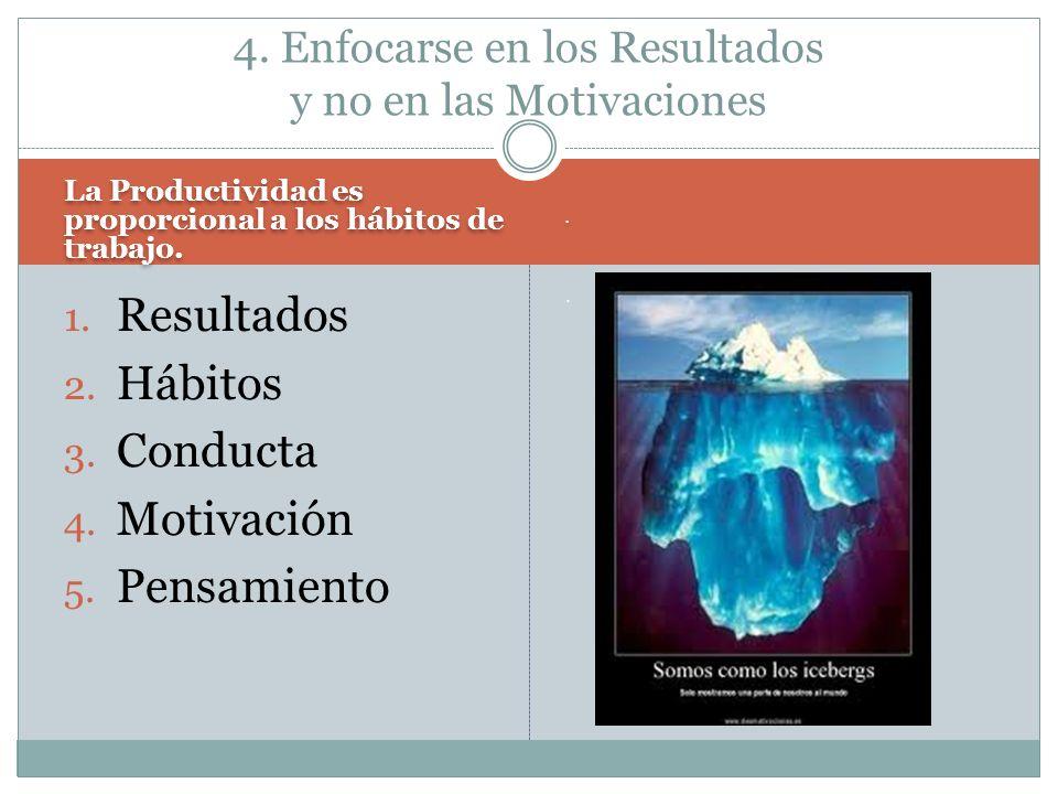 La Productividad es proporcional a los hábitos de trabajo... 1. Resultados 2. Hábitos 3. Conducta 4. Motivación 5. Pensamiento. 4. Enfocarse en los Re