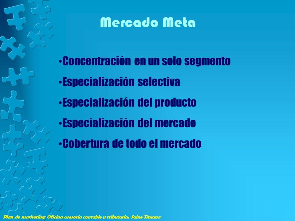 Plan de marketing: Oficina asesoría contable y tributaria. Saine Tituana Mercado Meta Concentración en un solo segmento Especialización selectiva Espe