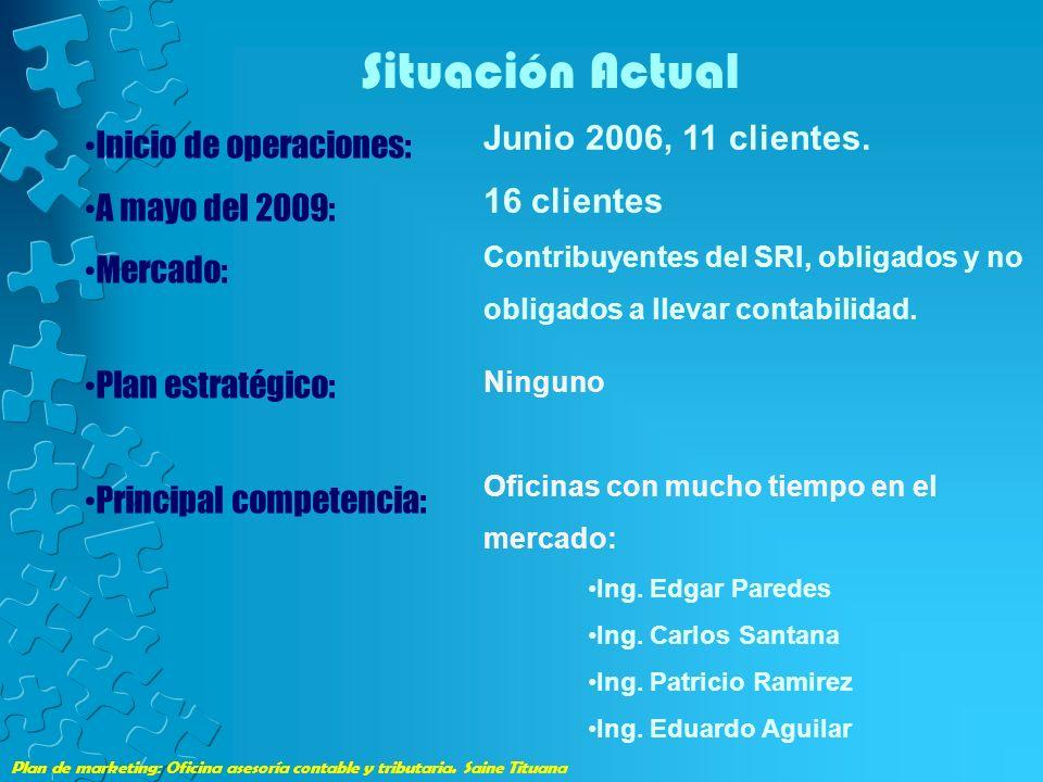 Plan de marketing: Oficina asesoría contable y tributaria. Saine Tituana Situación Actual Inicio de operaciones: A mayo del 2009: Mercado: Plan estrat