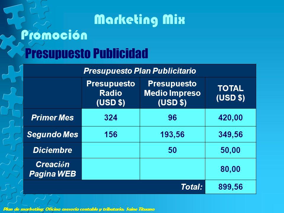 Plan de marketing: Oficina asesoría contable y tributaria. Saine Tituana Marketing Mix Promoción Presupuesto Publicidad Presupuesto Plan Publicitario