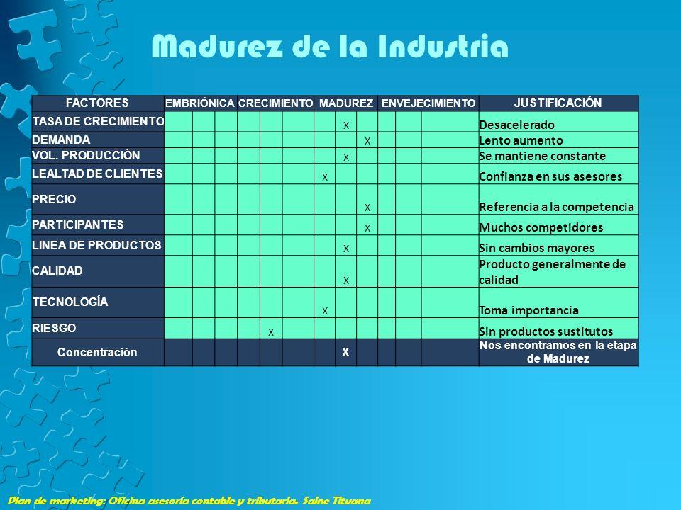 Plan de marketing: Oficina asesoría contable y tributaria. Saine Tituana Madurez de la Industria FACTORES EMBRIÓNICACRECIMIENTOMADUREZENVEJECIMIENTO J