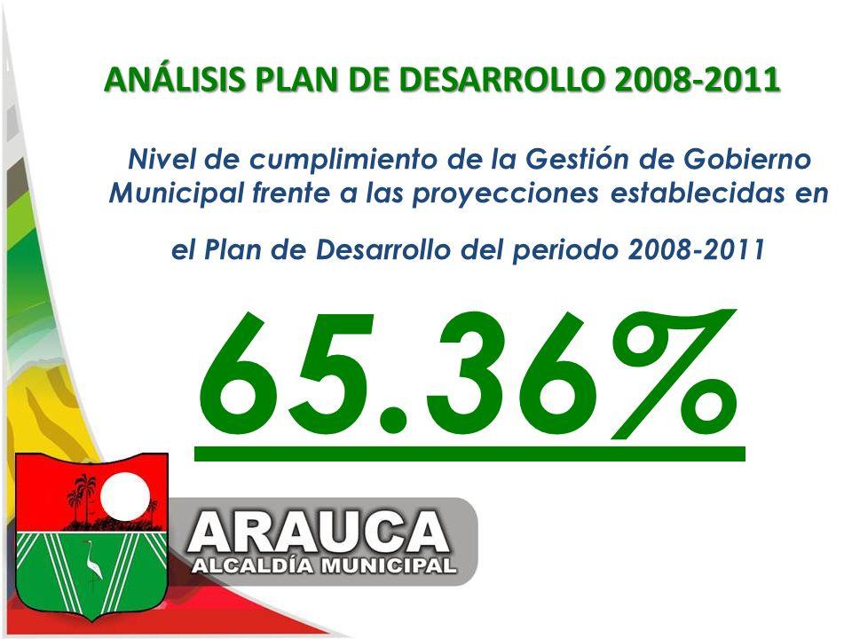 ANÁLISIS PLAN DE DESARROLLO 2008-2011 Nivel de cumplimiento de la Gestión de Gobierno Municipal frente a las proyecciones establecidas en el Plan de D