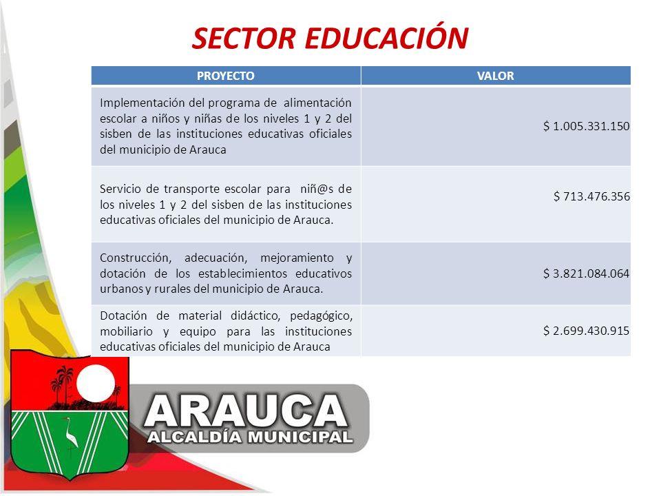 SECTOR EDUCACIÓN PROYECTOVALOR Implementación del programa de alimentación escolar a niños y niñas de los niveles 1 y 2 del sisben de las institucione