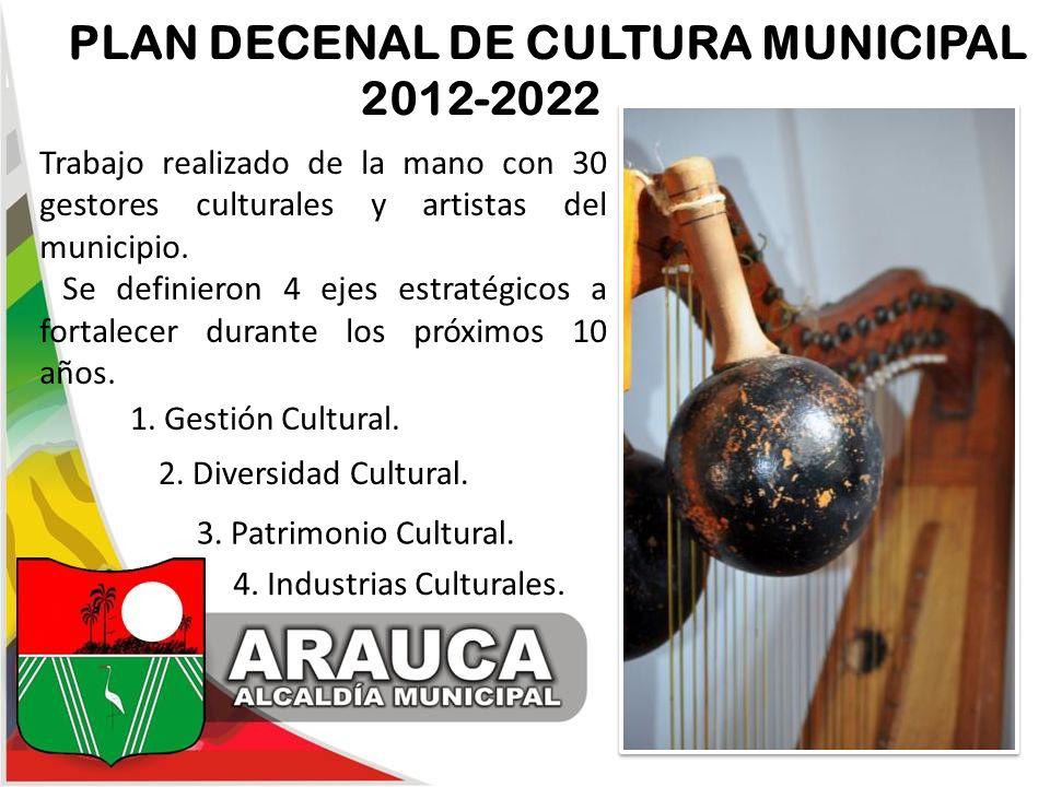 PLAN DECENAL DE CULTURA MUNICIPAL 2012-2022 1. Gestión Cultural. 2. Diversidad Cultural. 3. Patrimonio Cultural. 4. Industrias Culturales. Trabajo rea