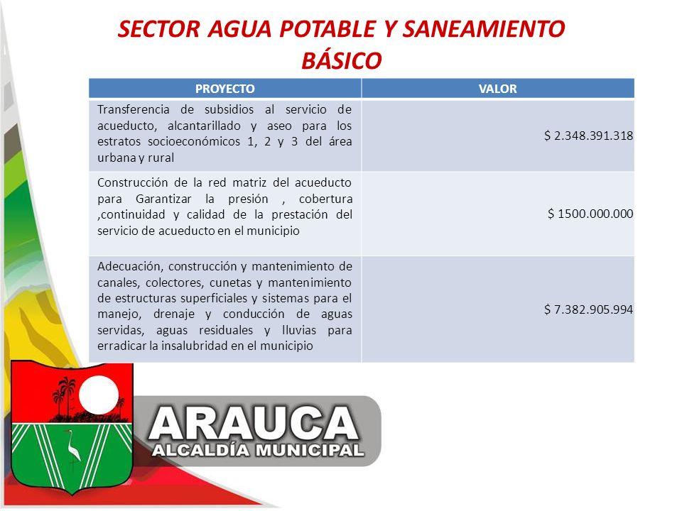 SECTOR AGUA POTABLE Y SANEAMIENTO BÁSICO PROYECTOVALOR Transferencia de subsidios al servicio de acueducto, alcantarillado y aseo para los estratos so