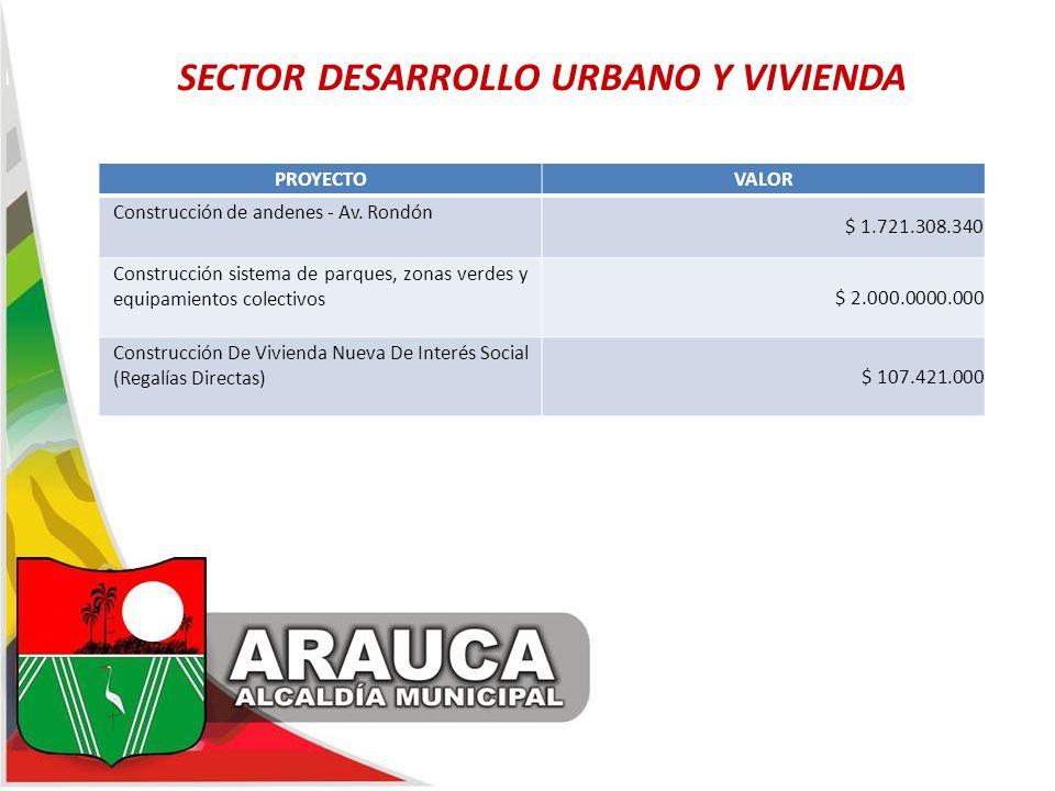 SECTOR DESARROLLO URBANO Y VIVIENDA PROYECTOVALOR Construcción de andenes - Av. Rondón $ 1.721.308.340 Construcción sistema de parques, zonas verdes y