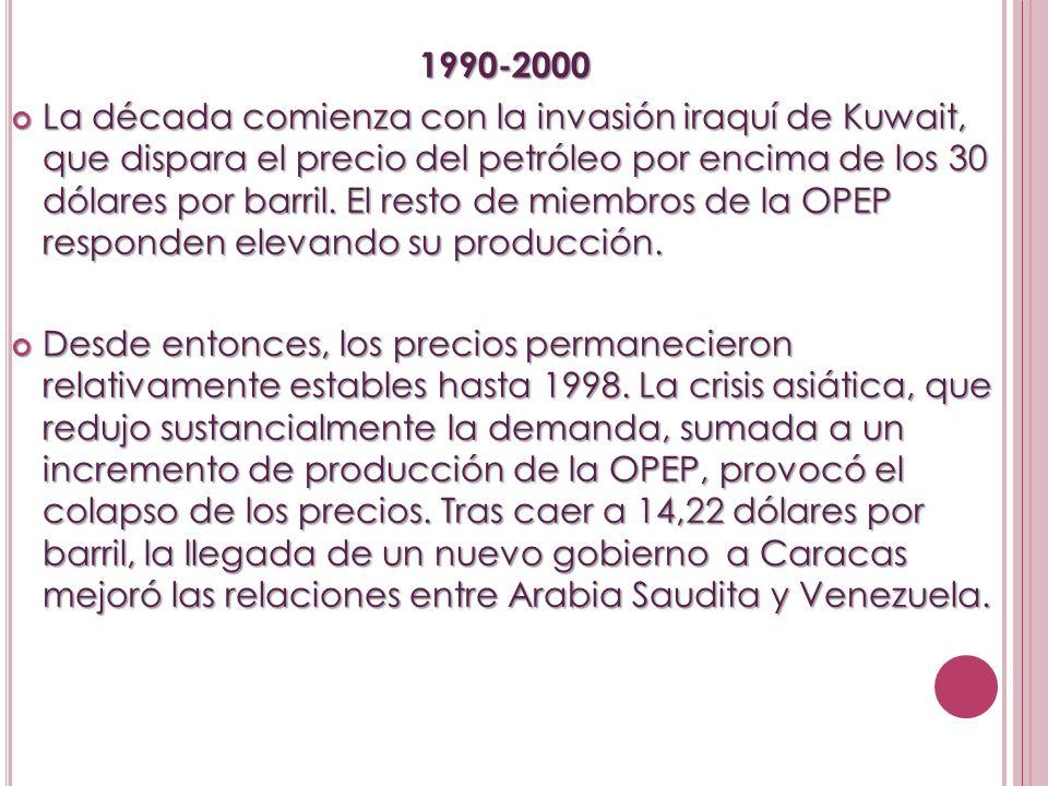 1990-2000 La década comienza con la invasión iraquí de Kuwait, que dispara el precio del petróleo por encima de los 30 dólares por barril. El resto de