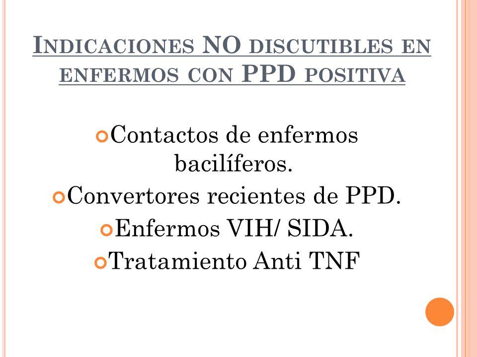I NDICACIONES NO DISCUTIBLES EN ENFERMOS CON PPD POSITIVA Contactos de enfermos bacilíferos. Convertores recientes de PPD. Enfermos VIH/ SIDA. Tratami