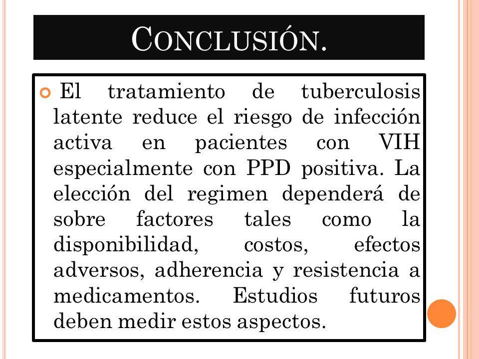 C ONCLUSIÓN. El tratamiento de tuberculosis latente reduce el riesgo de infección activa en pacientes con VIH especialmente con PPD positiva. La elecc