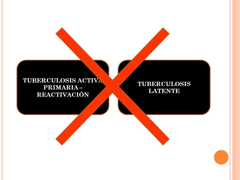 TUBERCULOSIS ACTIVA PRIMARIA – REACTIVACIÓN TUBERCULOSIS LATENTE