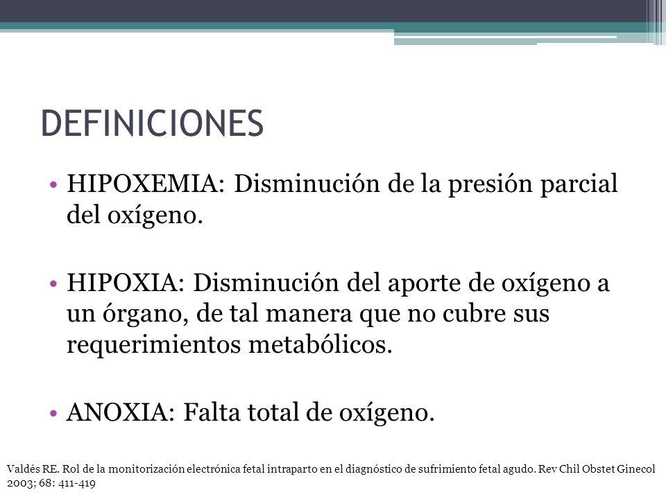 DEFINICIONES HIPOXEMIA: Disminución de la presión parcial del oxígeno. HIPOXIA: Disminución del aporte de oxígeno a un órgano, de tal manera que no cu