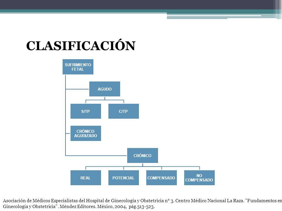 CLASIFICACIÓN Asociación de Médicos Especialistas del Hospital de Ginecología y Obstetricia n° 3. Centro Médico Nacional La Raza.