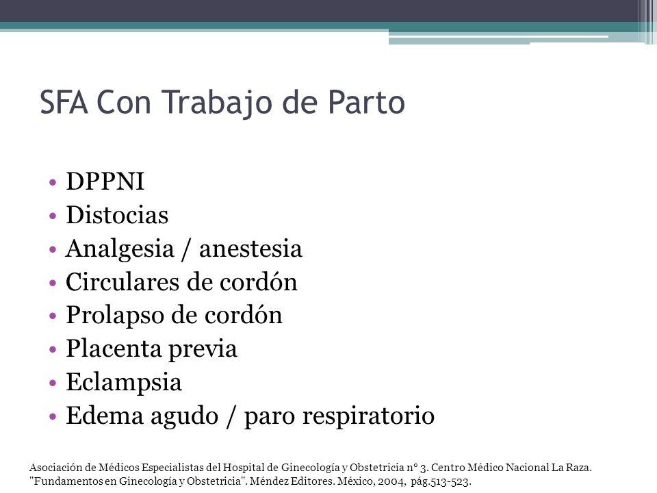 SFA Con Trabajo de Parto DPPNI Distocias Analgesia / anestesia Circulares de cordón Prolapso de cordón Placenta previa Eclampsia Edema agudo / paro re