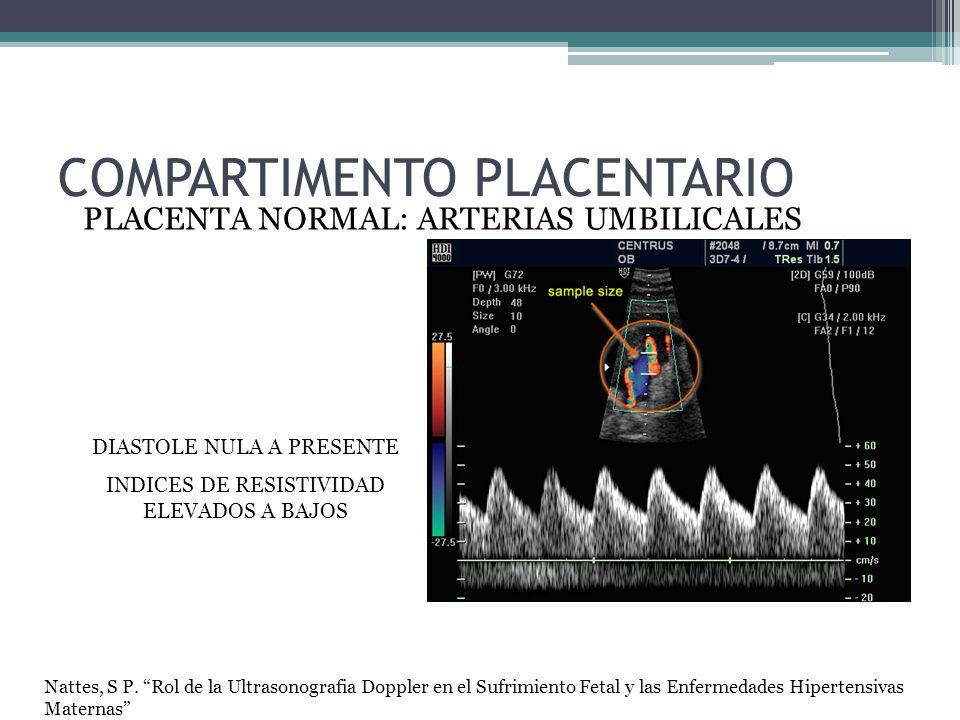 COMPARTIMENTO PLACENTARIO PLACENTA NORMAL: ARTERIAS UMBILICALES DIASTOLE NULA A PRESENTE INDICES DE RESISTIVIDAD ELEVADOS A BAJOS Nattes, S P.