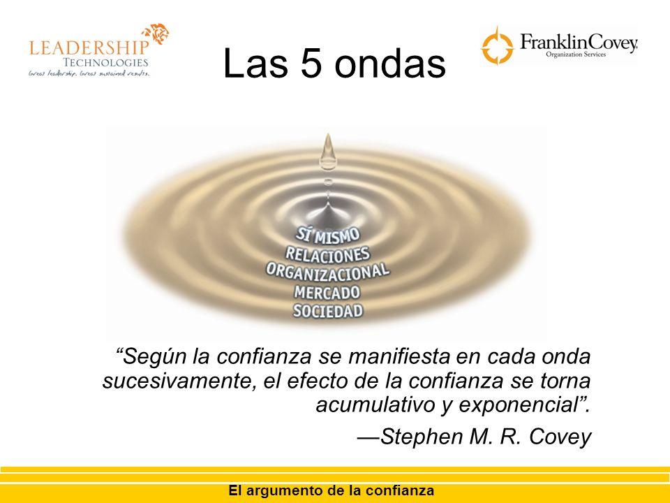 Según la confianza se manifiesta en cada onda sucesivamente, el efecto de la confianza se torna acumulativo y exponencial. Stephen M. R. Covey El argu