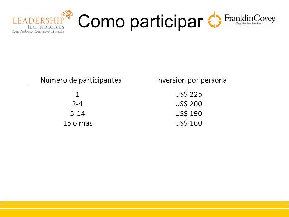 Como participar 1 US$ 225 2-4 US$ 200 5-14 US$ 190 15 o mas US$ 160 Número de participantes Inversión por persona