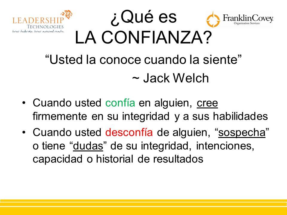 ¿Qué es LA CONFIANZA? Usted la conoce cuando la siente ~ Jack Welch Cuando usted confía en alguien, cree firmemente en su integridad y a sus habilidad