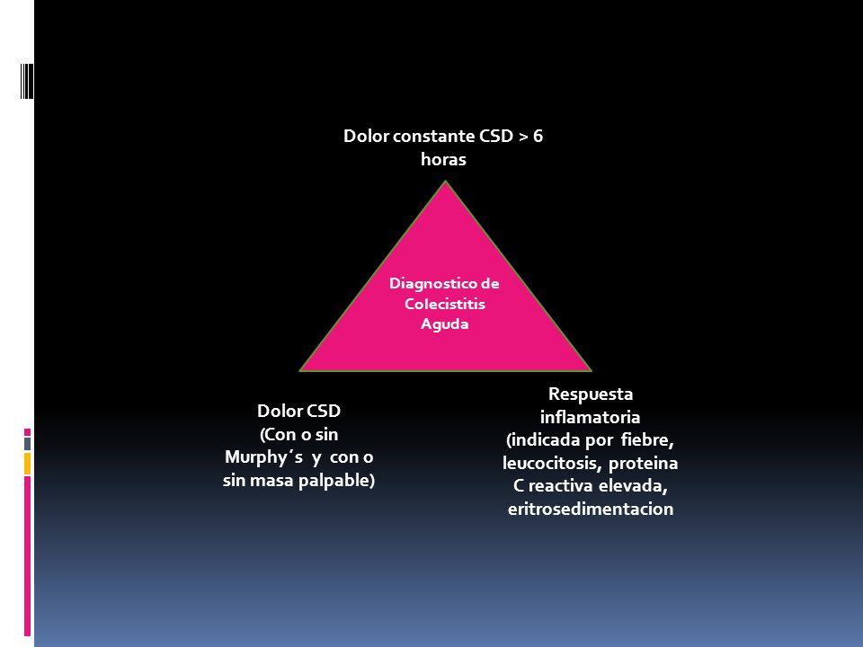 Diagnostico de Colecistitis Aguda Dolor constante CSD > 6 horas Dolor CSD (Con o sin Murphy´s y con o sin masa palpable) Respuesta inflamatoria (indicada por fiebre, leucocitosis, proteina C reactiva elevada, eritrosedimentacion