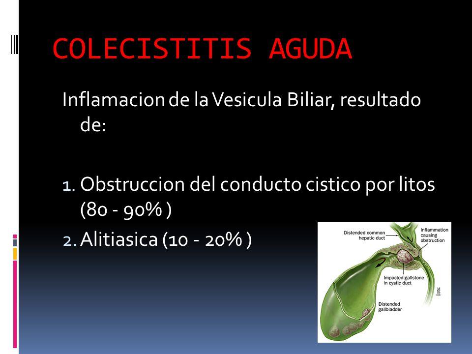 COLECISTITIS AGUDA Inflamacion de la Vesicula Biliar, resultado de: 1.