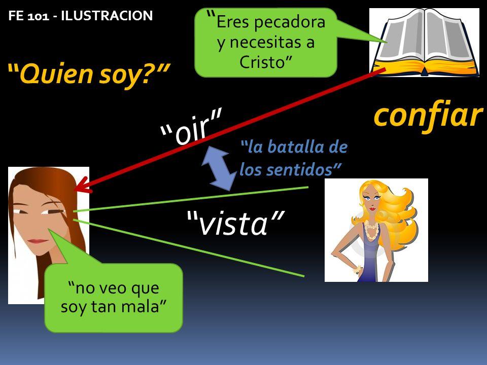 FE 101 - ILUSTRACION Quien soy.