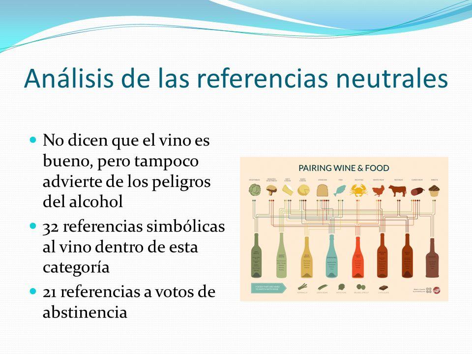 Análisis de las referencias neutrales No dicen que el vino es bueno, pero tampoco advierte de los peligros del alcohol 32 referencias simbólicas al vi