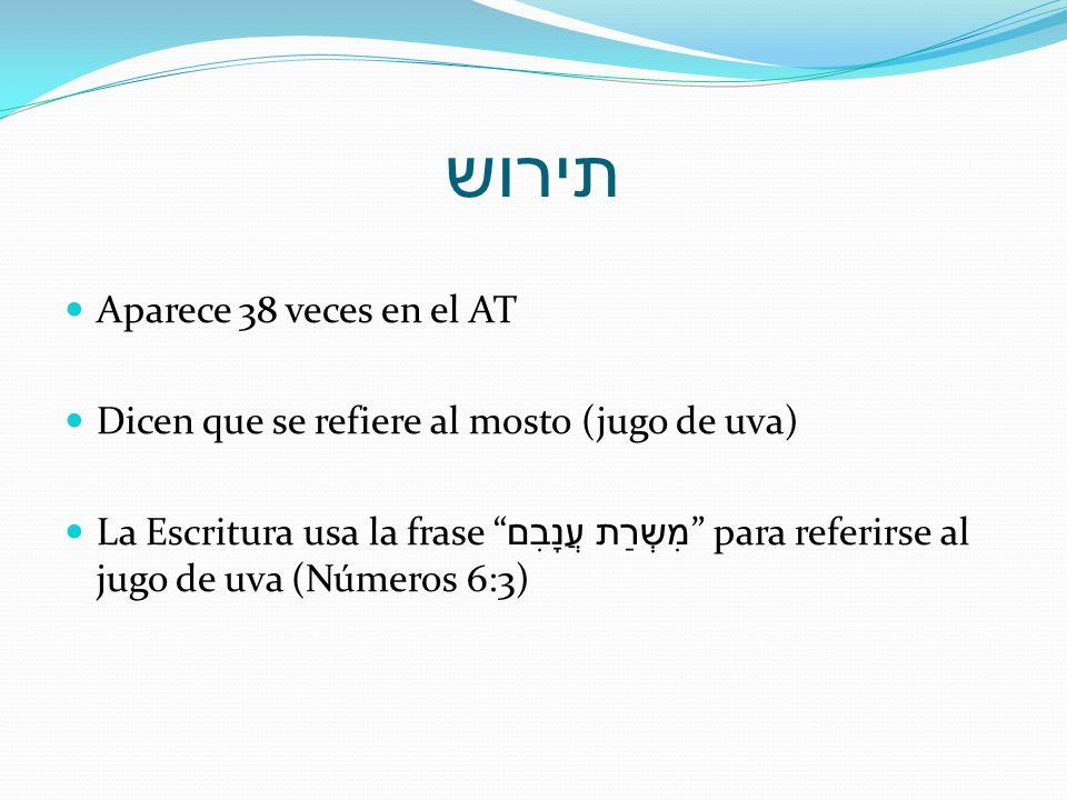 תירוש Aparece 38 veces en el AT Dicen que se refiere al mosto (jugo de uva) La Escritura usa la frase מִשְרַת עֲנָבִם para referirse al jugo de uva (N