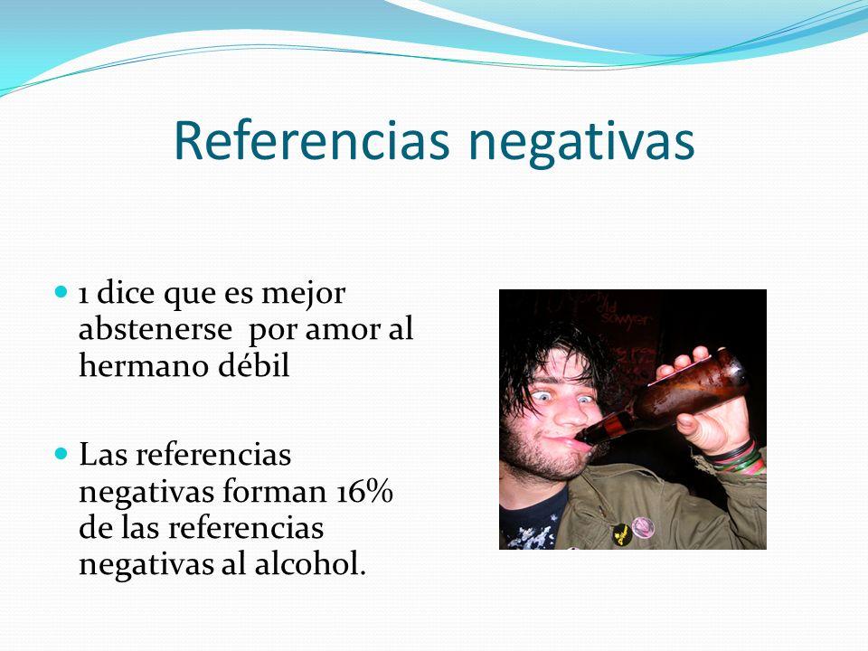 Referencias negativas 1 dice que es mejor abstenerse por amor al hermano débil Las referencias negativas forman 16% de las referencias negativas al al