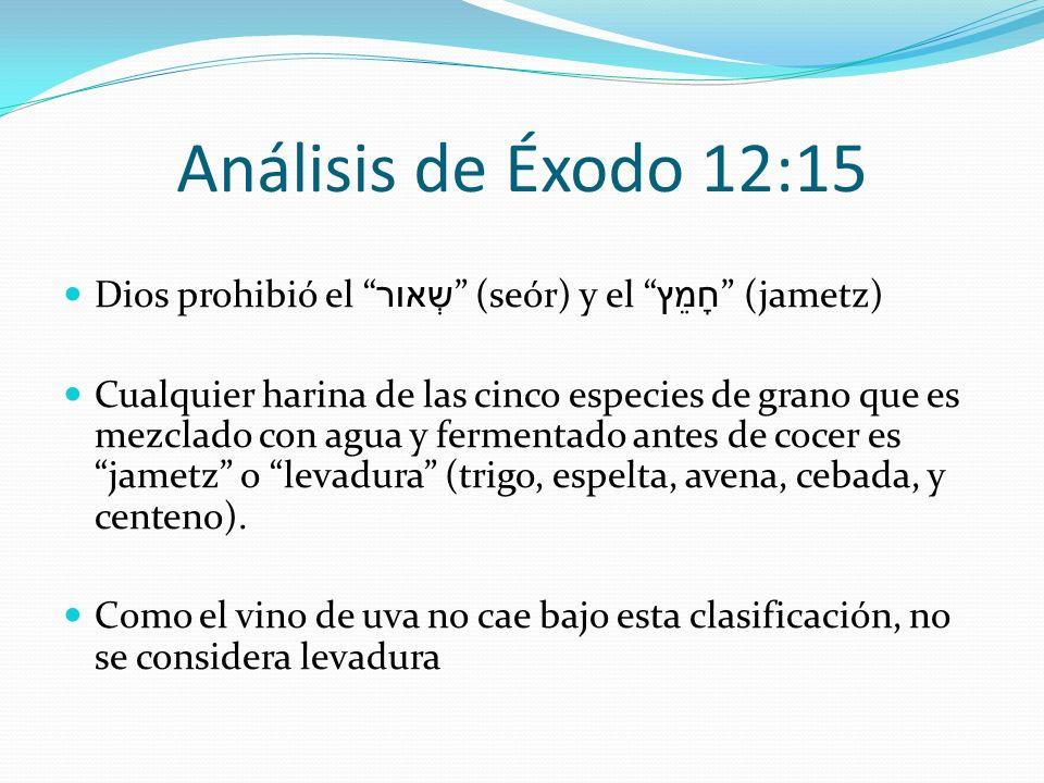 Análisis de Éxodo 12:15 Dios prohibió el שְאור (seór) y el חָמֵץ (jametz) Cualquier harina de las cinco especies de grano que es mezclado con agua y f