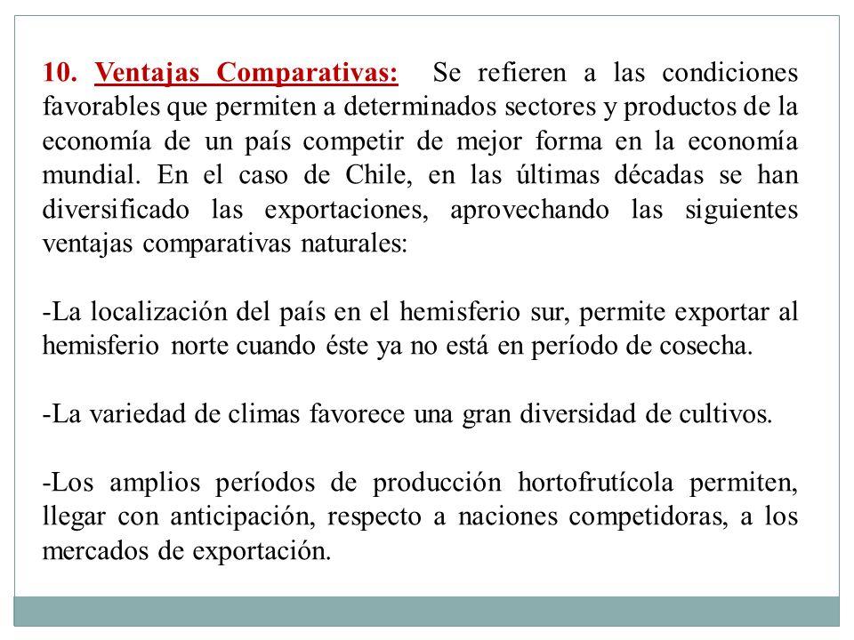 10. Ventajas Comparativas: Se refieren a las condiciones favorables que permiten a determinados sectores y productos de la economía de un país competi
