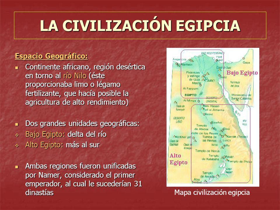 LA CIVILIZACIÓN EGIPCIA Espacio Geográfico: Continente africano, región desértica en torno al río Nilo (éste proporcionaba limo o légamo fertilizante, que hacía posible la agricultura de alto rendimiento) Continente africano, región desértica en torno al río Nilo (éste proporcionaba limo o légamo fertilizante, que hacía posible la agricultura de alto rendimiento) Dos grandes unidades geográficas: Dos grandes unidades geográficas: Bajo Egipto: delta del río Bajo Egipto: delta del río Alto Egipto: más al sur Alto Egipto: más al sur Ambas regiones fueron unificadas por Namer, considerado el primer emperador, al cual le sucederían 31 dinastías Ambas regiones fueron unificadas por Namer, considerado el primer emperador, al cual le sucederían 31 dinastías Mapa civilización egipcia