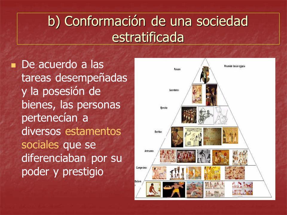 b) Conformación de una sociedad estratificada De acuerdo a las tareas desempeñadas y la posesión de bienes, las personas pertenecían a diversos estame