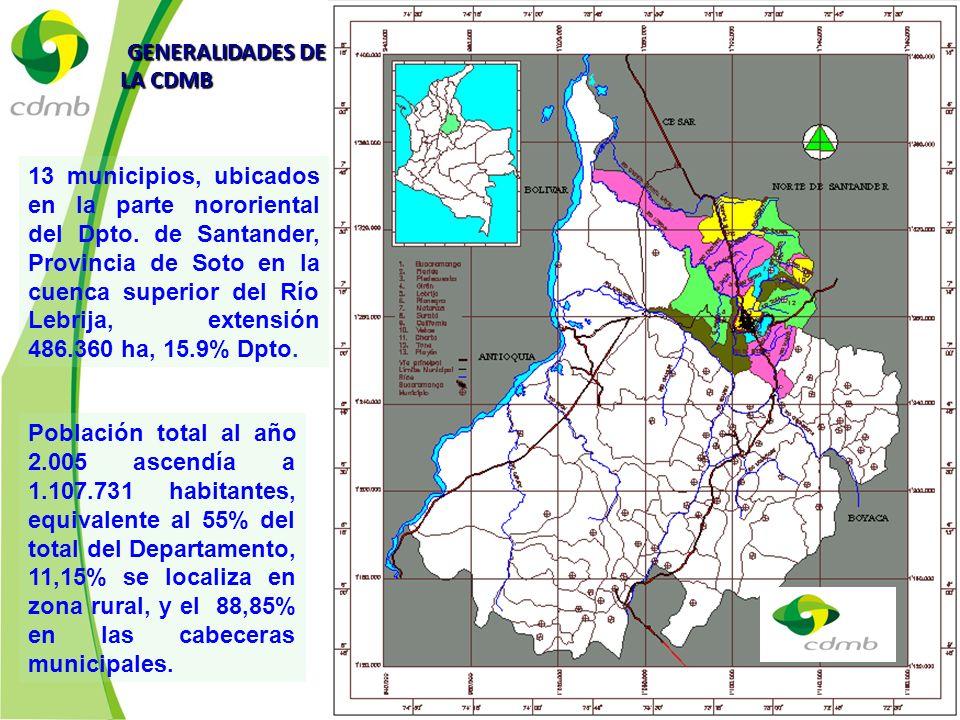 GENERALIDADES DE LA CDMB GENERALIDADES DE LA CDMB 13 municipios, ubicados en la parte nororiental del Dpto. de Santander, Provincia de Soto en la cuen