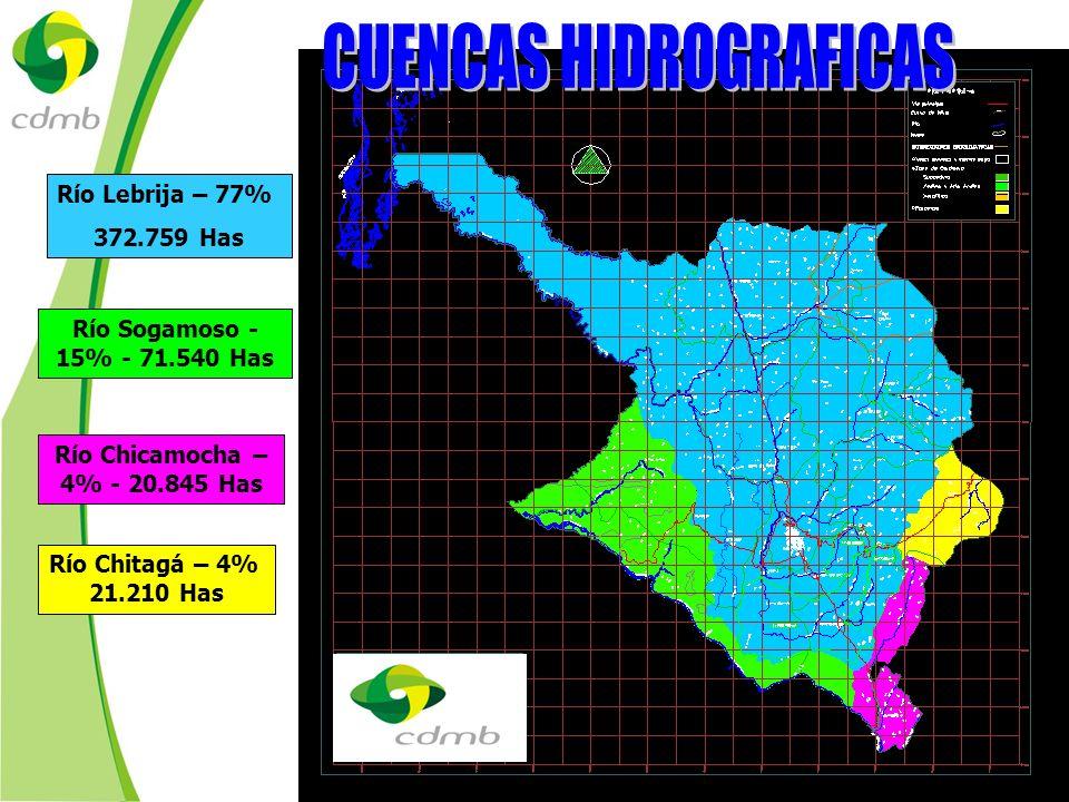 Río Sogamoso - 15% - 71.540 Has Río Chicamocha – 4% - 20.845 Has Río Lebrija – 77% 372.759 Has Río Chitagá – 4% 21.210 Has