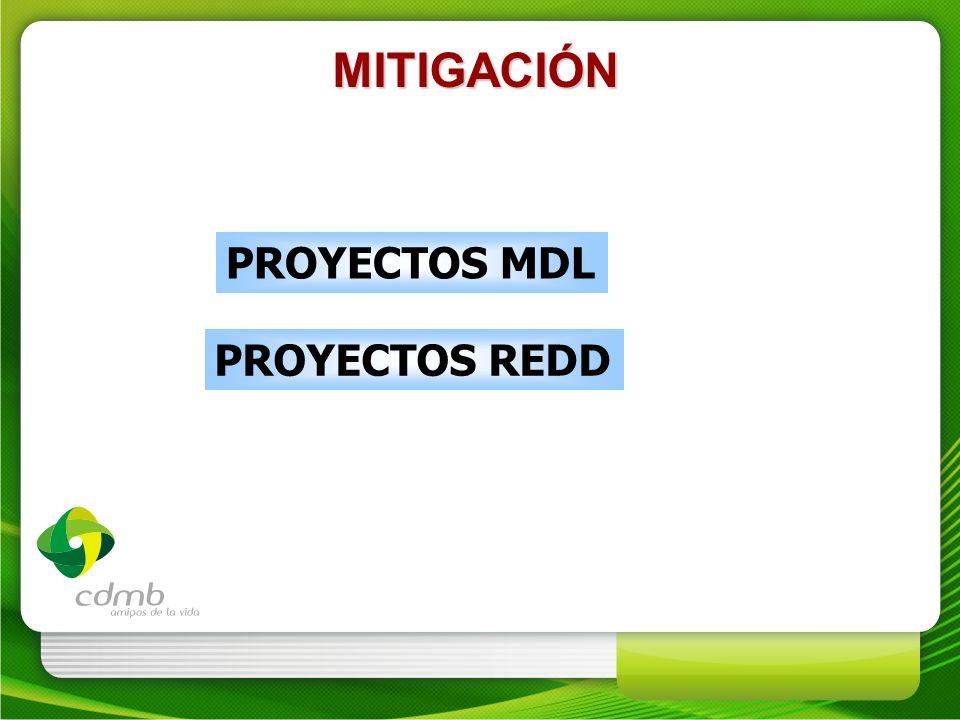 MITIGACIÓN PROYECTOS MDL PROYECTOS REDD