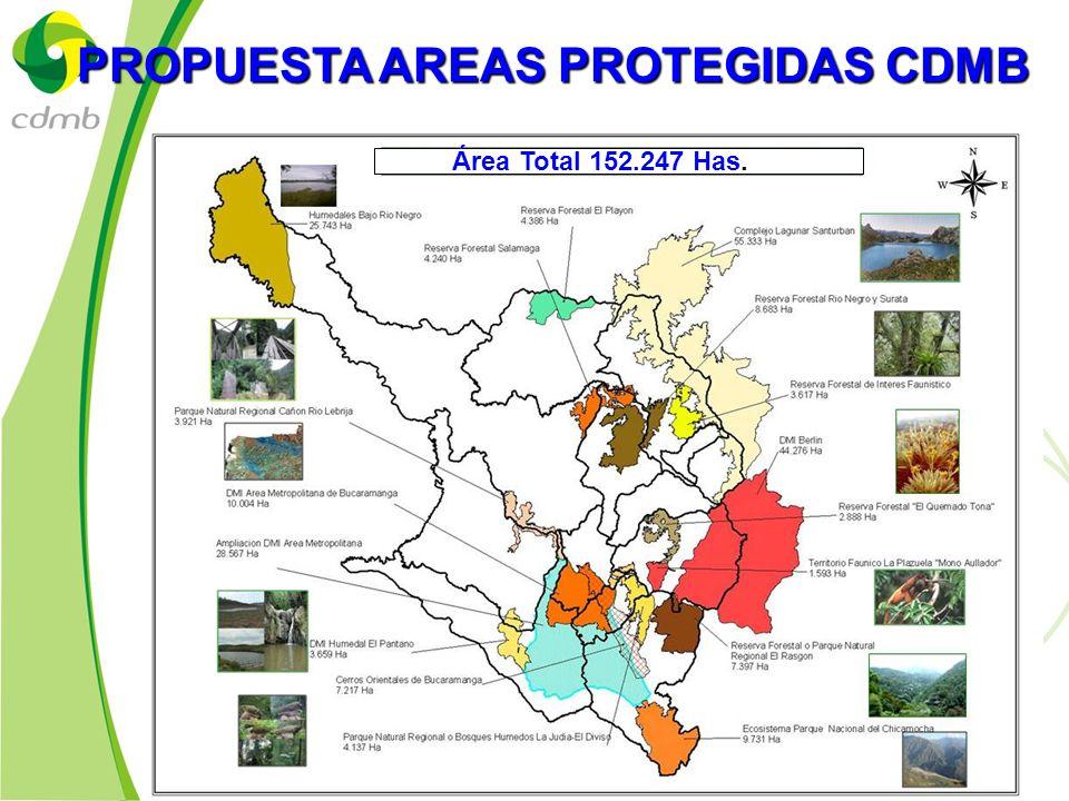 Área Total 152.247 Has. PROPUESTA AREAS PROTEGIDAS CDMB
