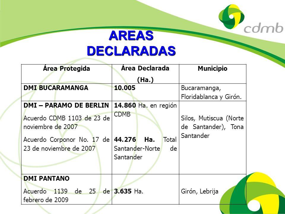 AREAS DECLARADAS Área Protegida Área Declarada (Ha.) Municipio DMI BUCARAMANGA10.005 Bucaramanga, Floridablanca y Girón. DMI – PARAMO DE BERLIN Acuerd