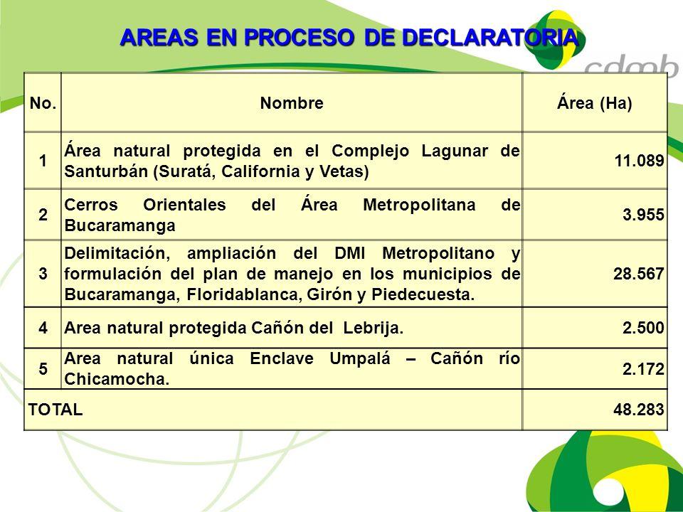 No.NombreÁrea (Ha) 1 Área natural protegida en el Complejo Lagunar de Santurbán (Suratá, California y Vetas) 11.089 2 Cerros Orientales del Área Metro