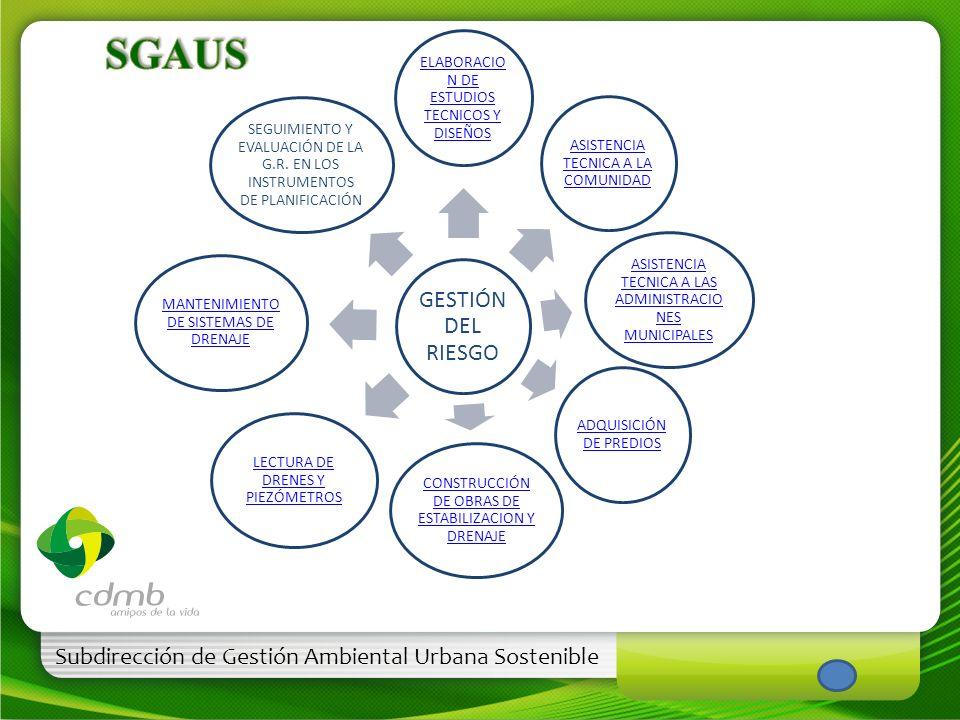 Subdirección de Gestión Ambiental Urbana Sostenible GESTIÓ N DEL RIESGO ELABORACI ON DE ESTUDIOS TECNICOS Y DISEÑOS CONSTRUCCIÓN DE OBRAS DE ESTABILIZ